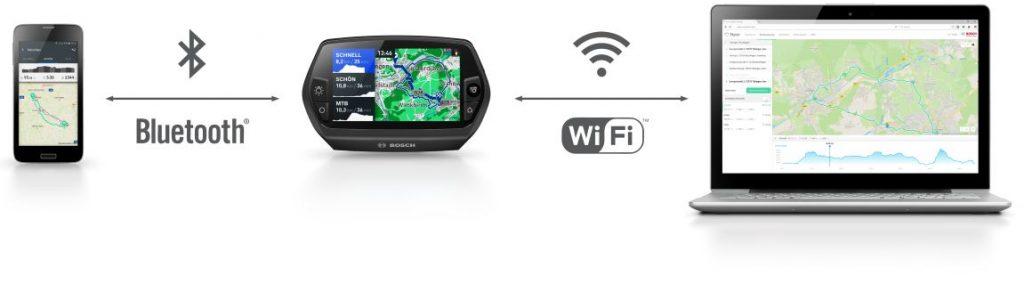 Bosch-e-Bike-Display-Nyon-Bluetooth Wlan