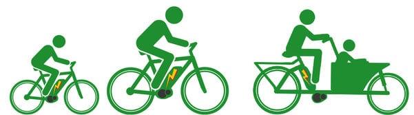 Mehrere e-Bikes Banner